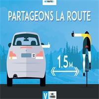 La liaison Epinal-Remiremont aménagée en itinéraire cyclable